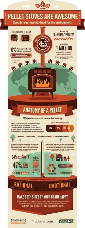 Alternative Heating Can Help Save Money, Planet