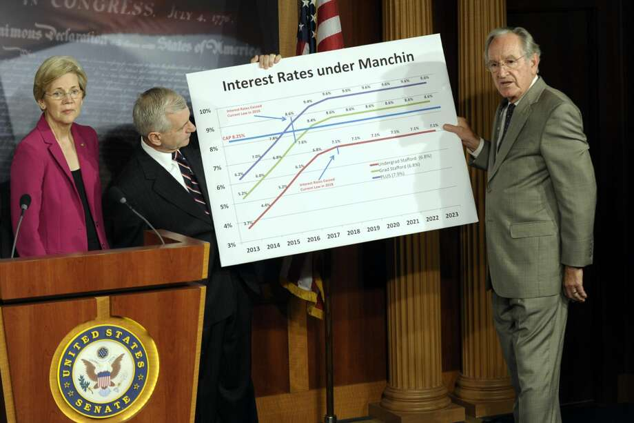 Sen. Tom Harkin, D-Iowa, right, standing with Sen. Elizabeth Warren, D-Mass., and Sen. Jack Reed, D-R.I., discusses a graph and legislation to try and prevent the increase in the interest rates on some student loans during a news conference on Capitol Hill in Washington, Thursday, June 27, 2013. (AP Photo/Susan Walsh)