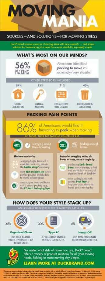Tips to Combat Packing Stress when Moving