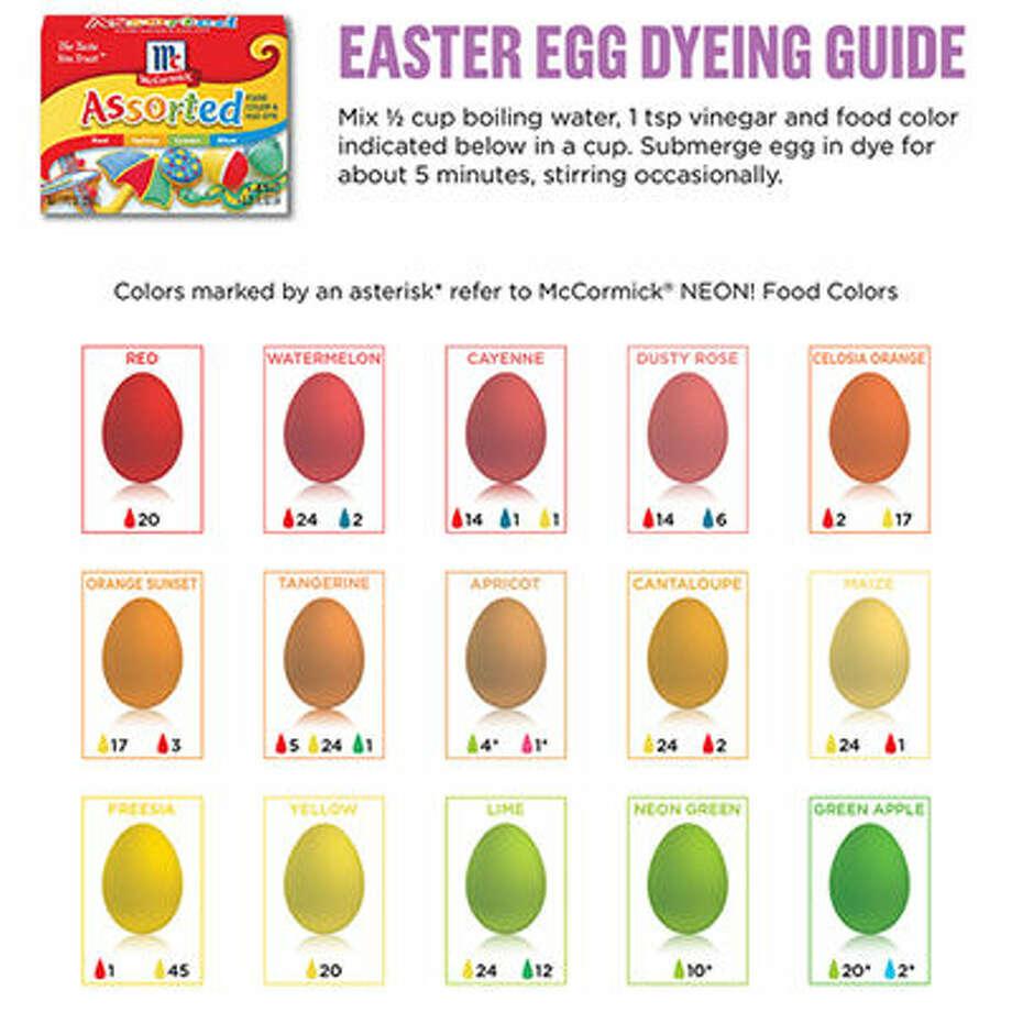 food color guide   Besto