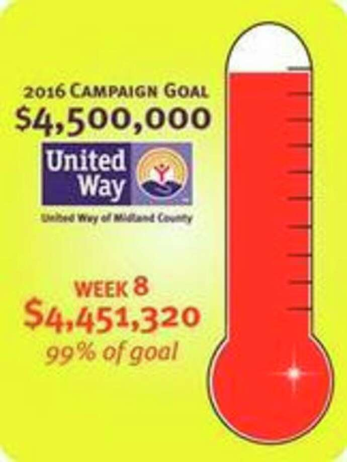United Way of Midland County reached 99 percent of its $4.5 million goal in week 8 of its community campaign.