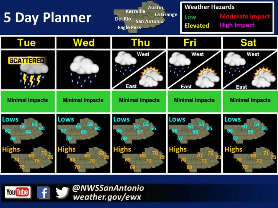 Weather forecast for the week of Nov. 8, 2016.