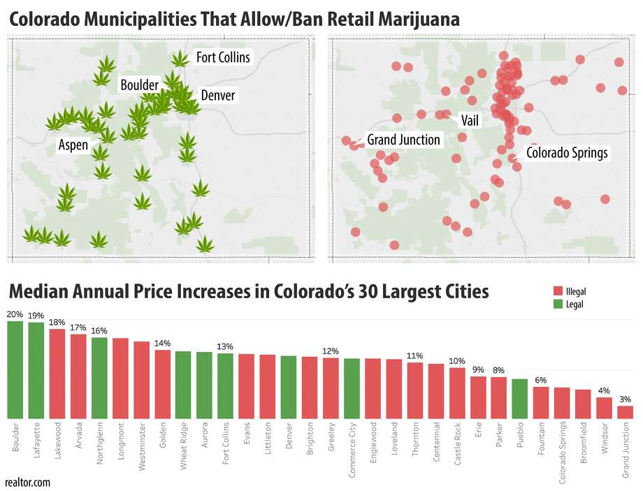 A map of Colorado marijuana policy. Photo: Realtor.com