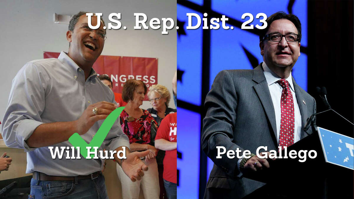 U.S. Rep. Will Hurd declared victory over Democratic challenger Pete Gallego in a hard fought battle in the sweeping 23rd Congressional District.