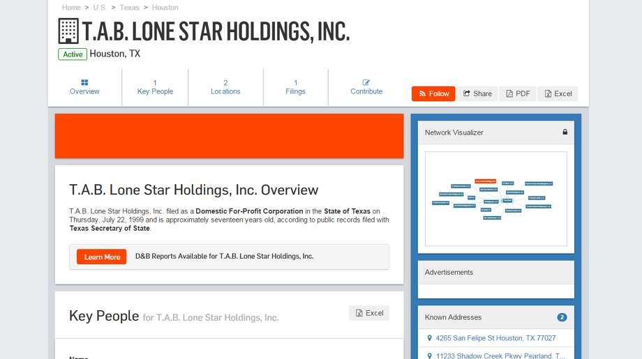 30. TAB Lonestar Holdings, Inc.Industry: Real EstateGrowth-rate: 59.299 percentLocation: Pearland, Texas Photo: Https://www.corporationwiki.com/Texas/Houston/tab-lone-star-holdings-inc/35507170.aspx