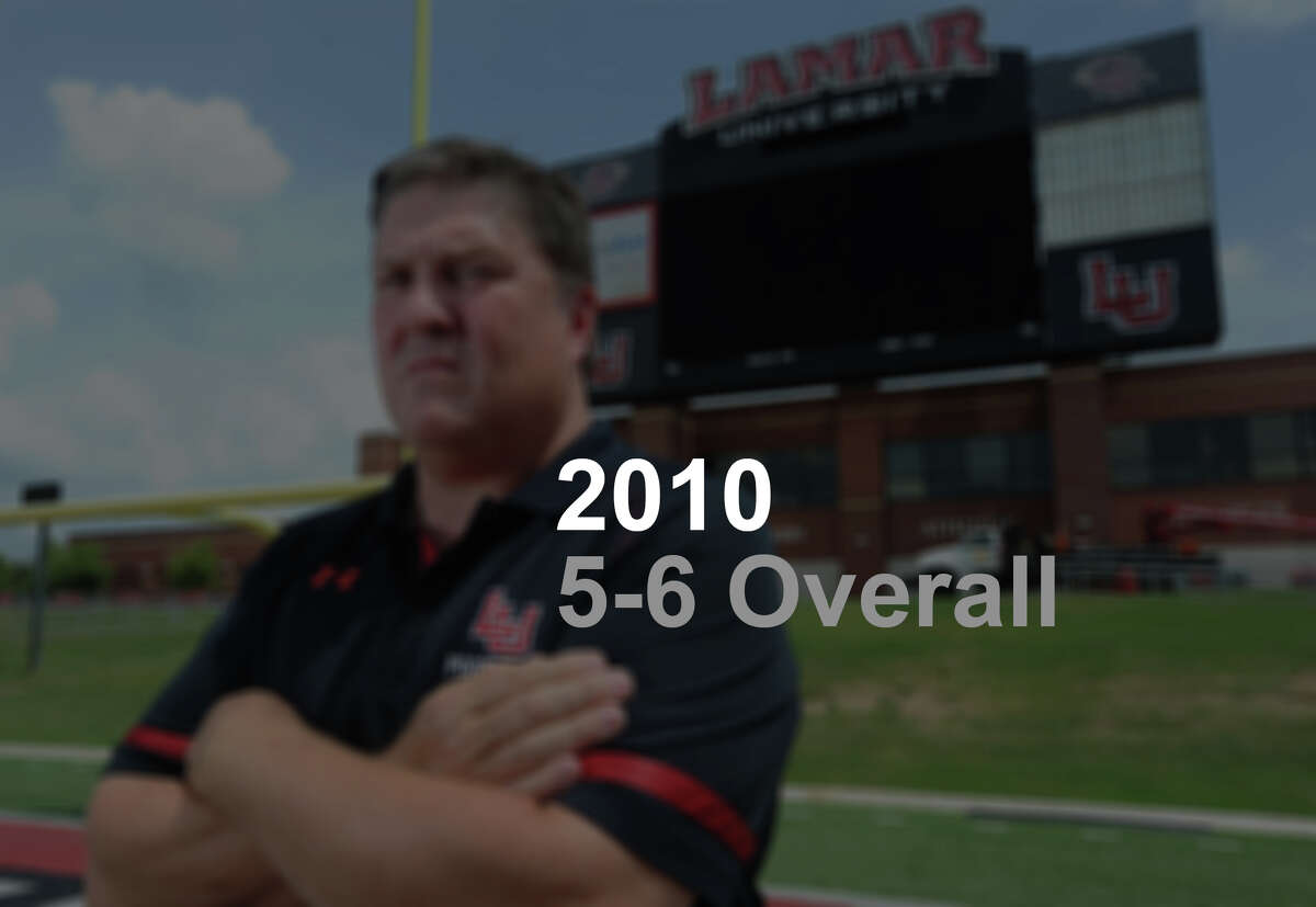 Ray Woodard's Coaching Record with Lamar University since 2010