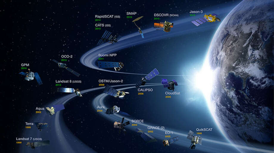 NASA Earth Science Division operating missions, including systems managed by NOAA and USGS. Photo: NASA Earth Observing System