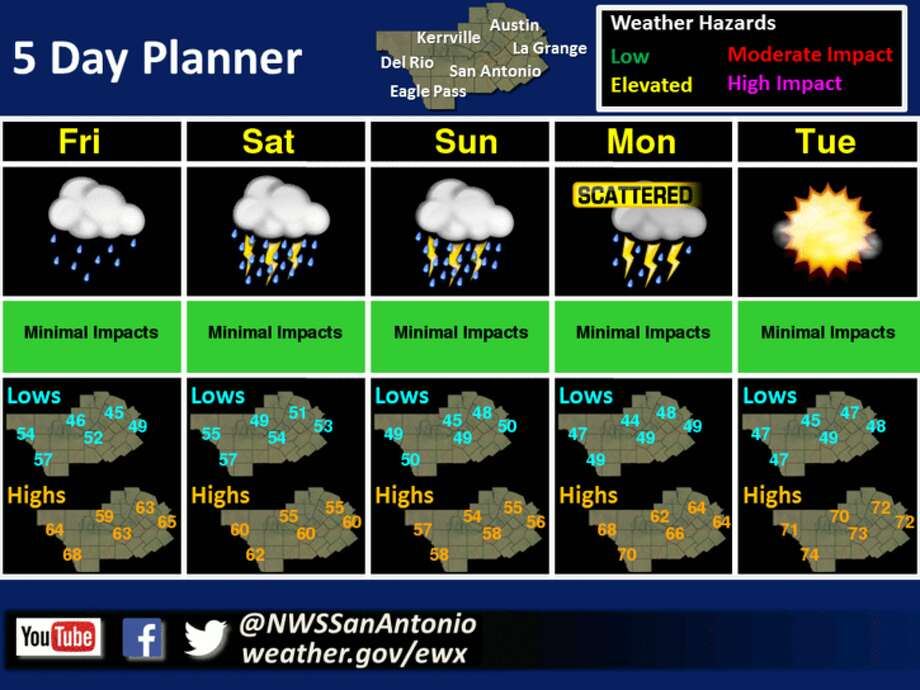 A weather forecast starting Dec. 2, 2016.
