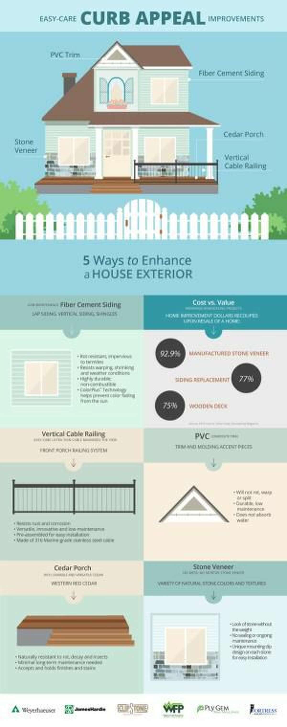 Enhance Your Home Exterior During National Curb Appeal Month