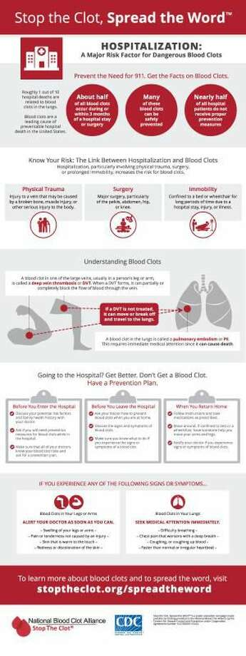 Tips to Prevent Blood Clots During Hospital Stays