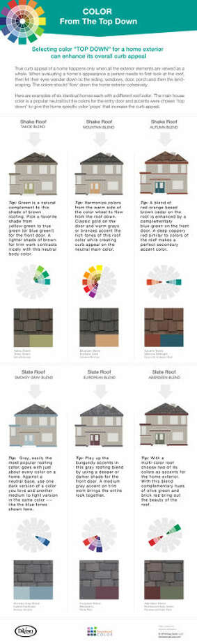 Your Home Exterior: How to Select Color