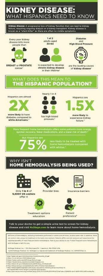 Kidney Disease: What Hispanics Need to Know