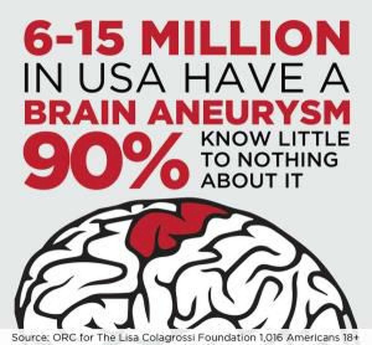 Do You Know the Warning Signs of a Brain Aneurysm?