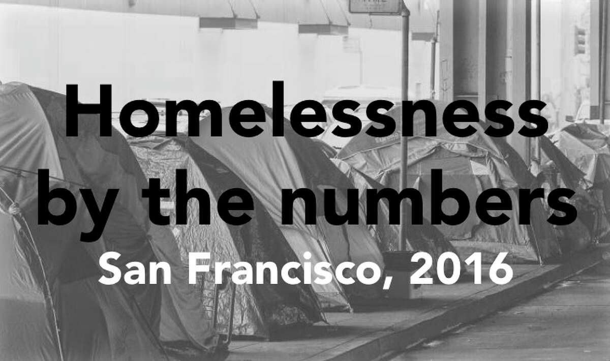 The number of homeless people living in San Francisco has reached a record high.