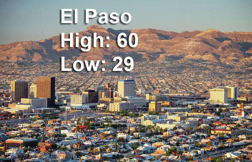 El Paso Saturday afternoon high: 60 Saturday evening low: 29
