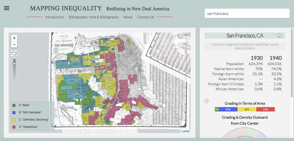 Maps and reports drawn up by the Home Owners' Loan Corporation (HOLC) include blatant redlining revealing certain areas of the city where residents were refused loans or given them with caution based on the racial or ethnic composition of their neighborhood. You can get a glimpse of this practice on the Mapping Inequality: Redlining in New Deal America site where four universities collected redlining maps for dozens of America's largest cities including San Francisco.