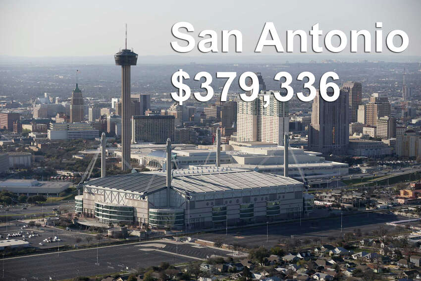 San Antonio, TX Income required to be in the top 1%: $379,336Median household income: $46,744 Gap: $332,592
