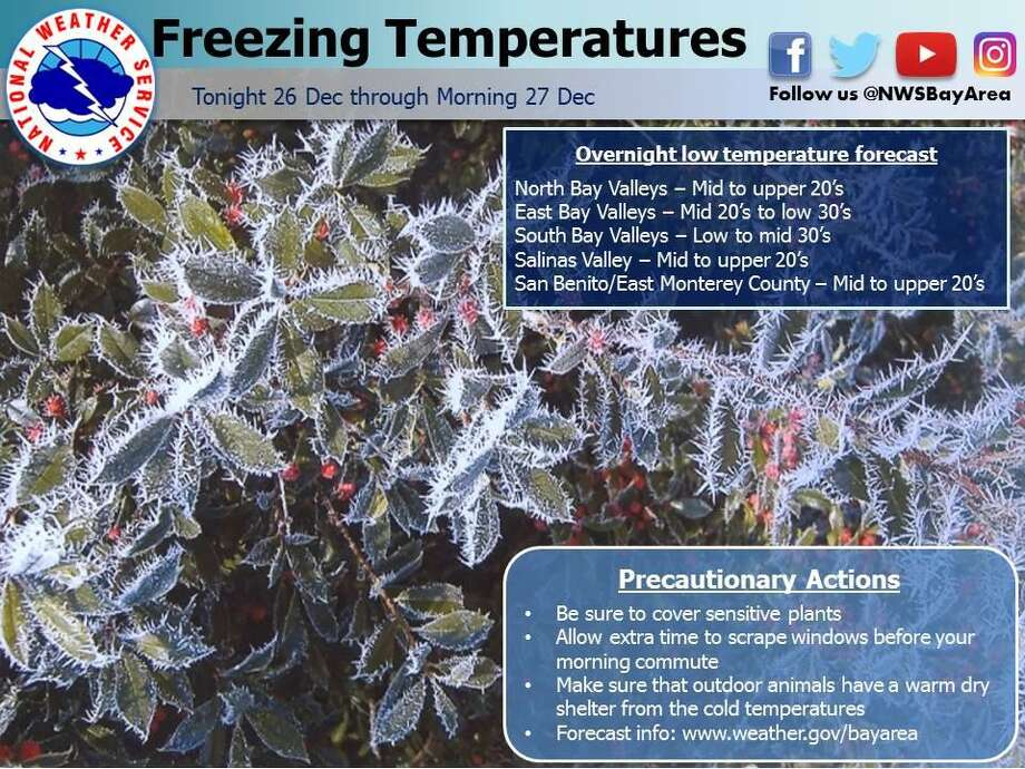 A freeze warning was in effect Tuesday morning in the Bay Area, as temperatures plunged into the 20s in some places.