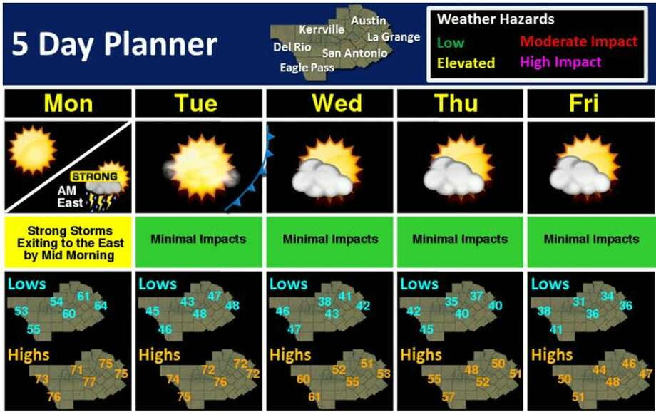 Pacific cold front brings risky weather to San Antonio area this first week of 2017. Photo: Courtesy National Weather Service