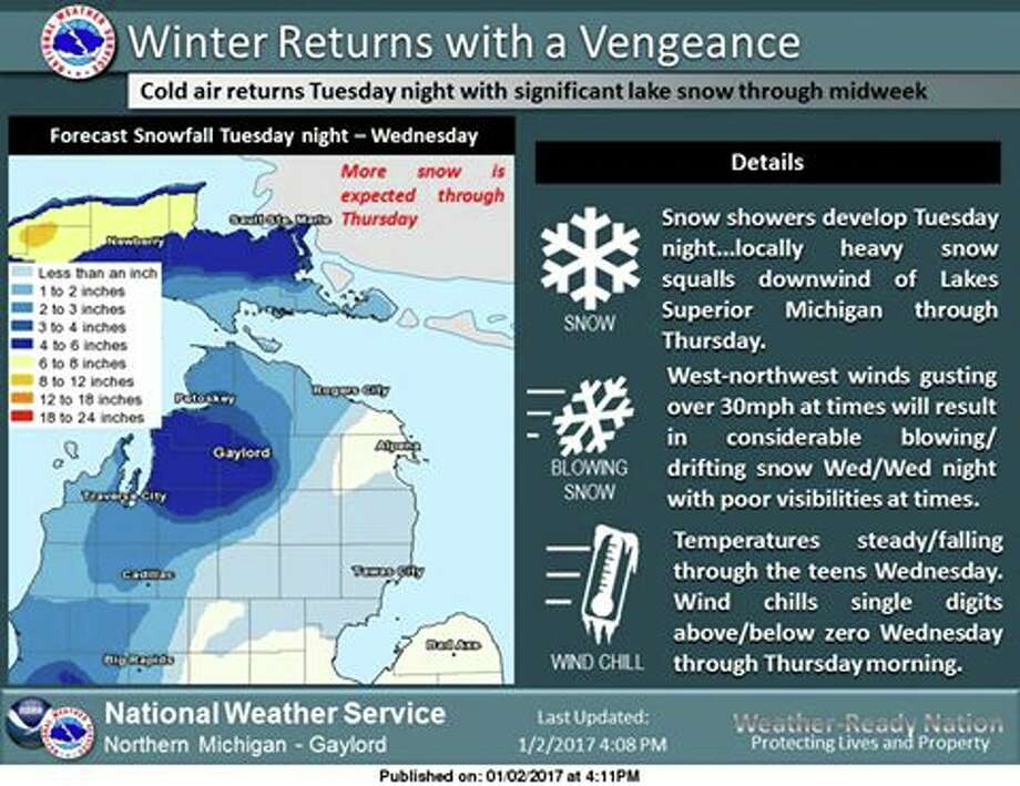 Cold  air will spill across the upper Great Lakes Tuesday night setting the  stage for lake induced snow squalls for Wednesday and Thursday.   Significant snow accumulations possible in some of the Lake Superior and  Lake Michigan snow belts.  Considerable blowing and drifting snow  expected Wednesday and Wednesday night. Photo: National Weather Service, Gaylord