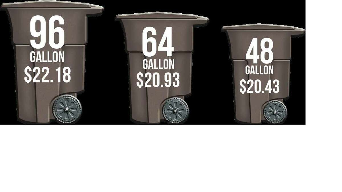 """The city is phasing in a """"pay as you throw"""" rate structure for garbage service, with monthly rates based on the size of brown bins used for regular weekly curbside garbage pickup."""
