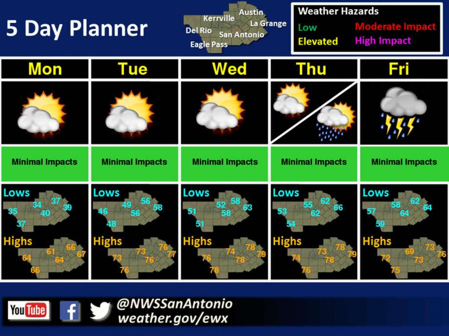Photo: Courtesy, National Weather Service