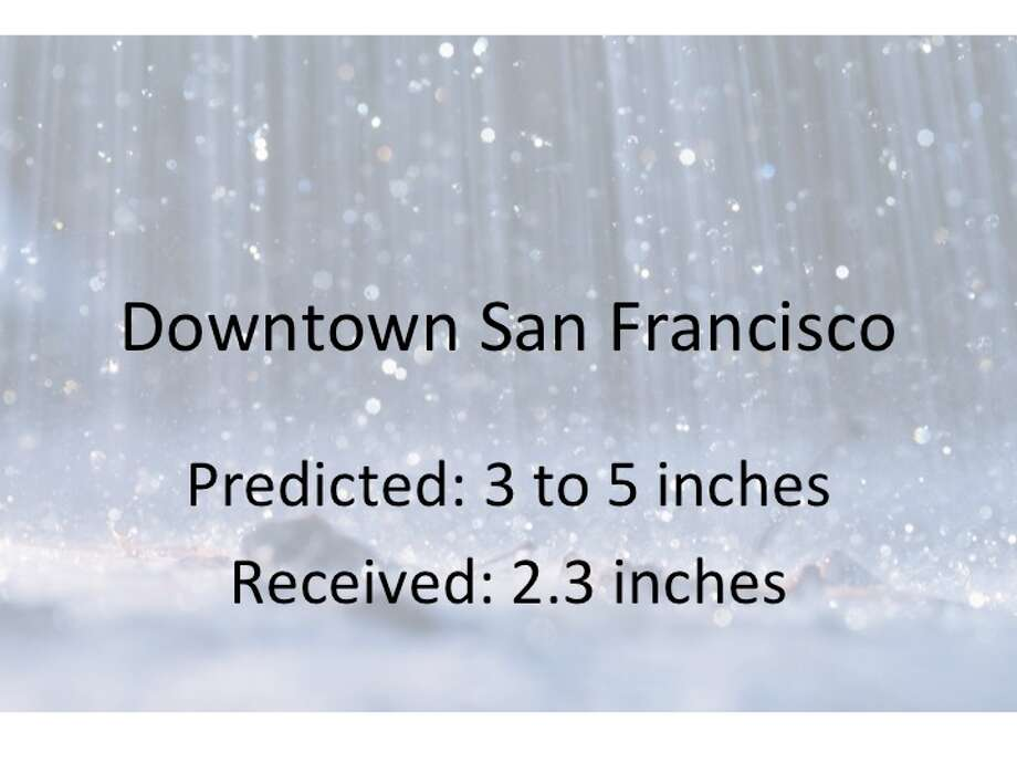 A major storm hit Northern California the weekend of Jan. 7 and 8. Here's a look at rough estimates for the rainfall predictions and final totals. Photo: Getty