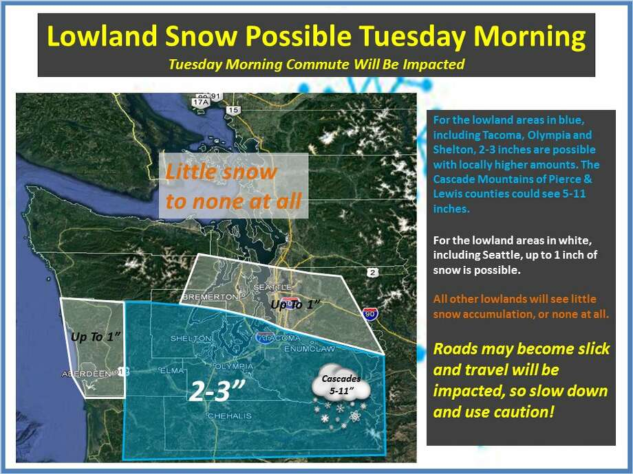 Seattle and points south can expect a snowy Tuesday morning as the National Weather Service is forecasting accumulations up to 3 inches in the lowlands. Photo: Weather Service