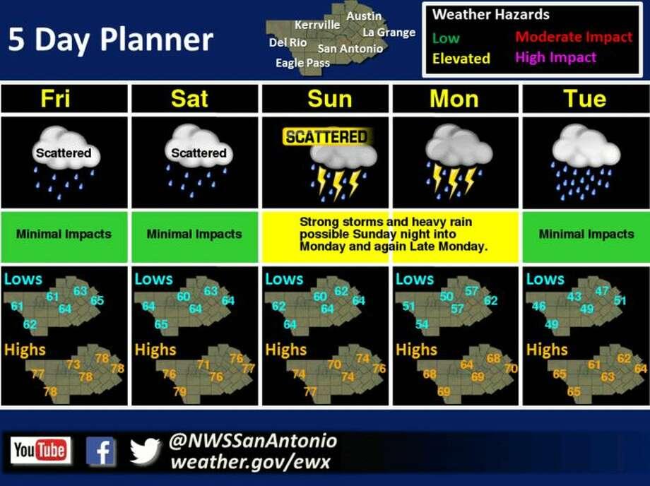 Nws Rain Forecast For San Antonio Area Over The Next 5 Days San