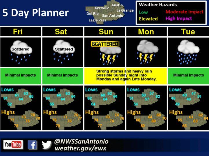 nws  rain forecast for san antonio area over the next 5