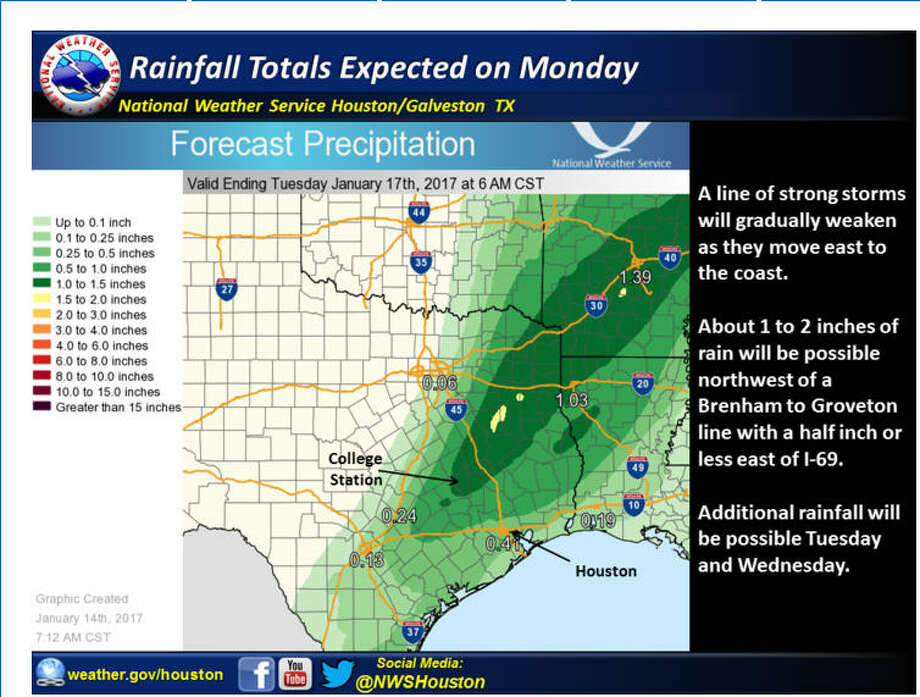 Houston could be in for a wet and windy start to the week.Houston and all of southeast Texas could be in for a wet and windy start to the week. The National Weather Service is saying there's a chance of heavy thunderstorms Monday afternoon. Photo: National Weather Service