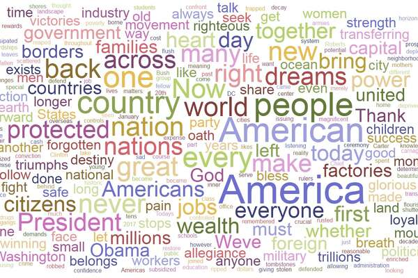 Wordcloud highlighting which words were used most often in President Donald J. Trump's inaugural address (Courtesy Jason Davies and https://www.jasondavies.com/wordcloud/)