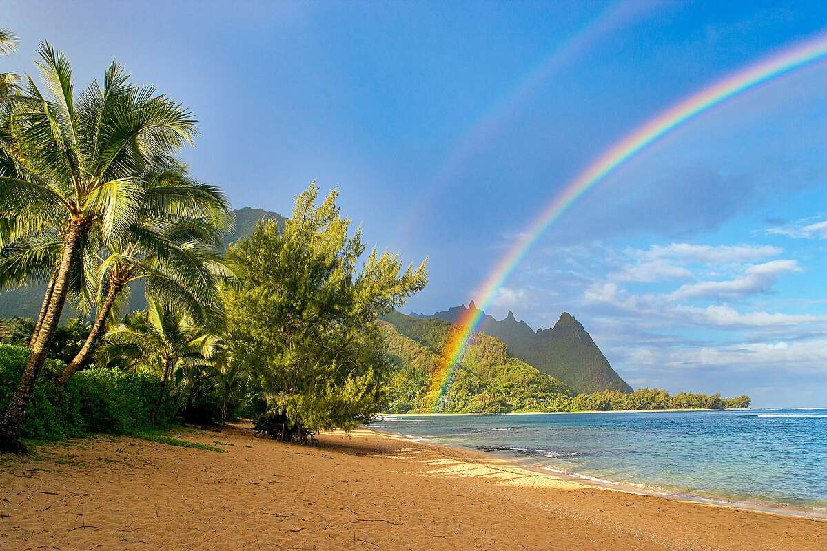 1. Hawaii Well-Being Index score: 65.2
