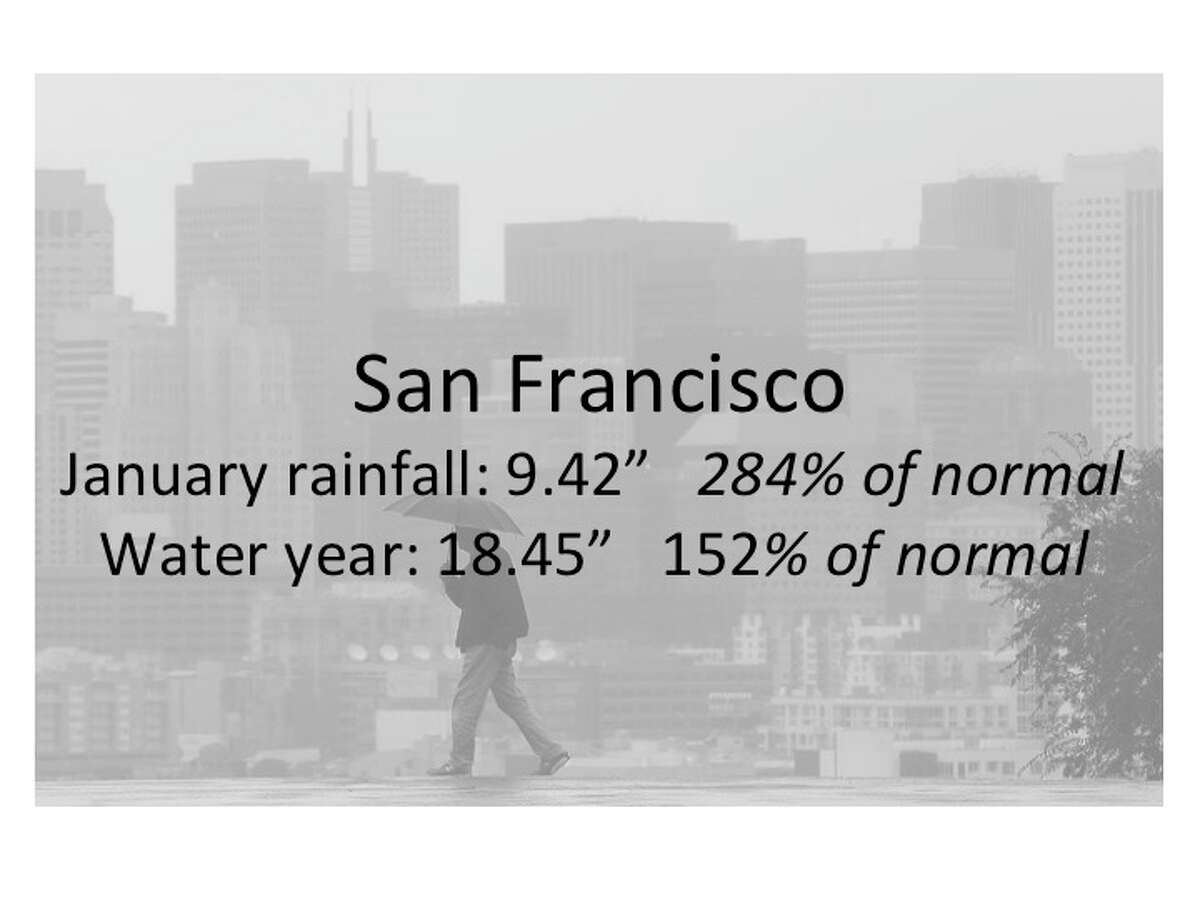 As of January 22, 2017, several locations around Northern California have already surpassed their average for the entire year.