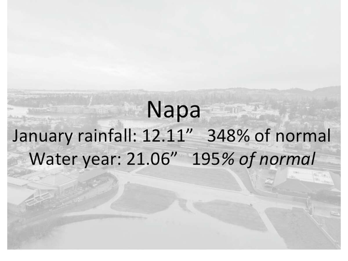 As of January 24, 2017, several locations around Northern California have already surpassed their average for the entire year.