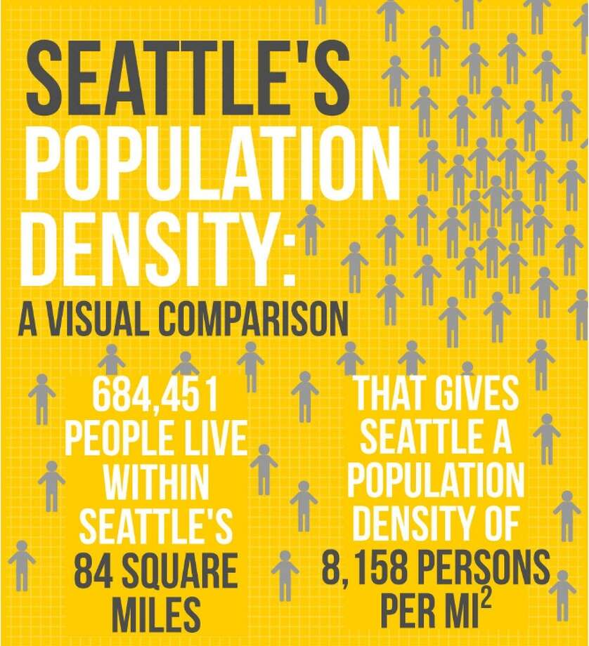 Sparefoot looked at Seattle's population density and compared it with a host of other cities. These maps show how much space our population would take up if it were the same density of those other cities. Some would take up a bit more space, but some would take up significantly less. Photo: SpareFoot