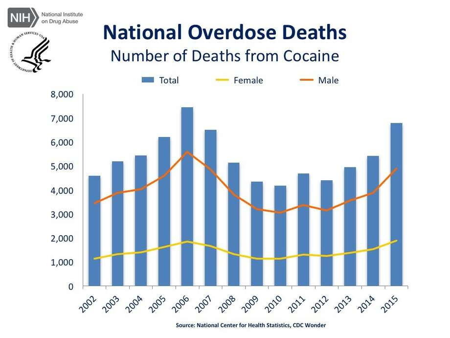 Photo: National Institute On Drug Abuse
