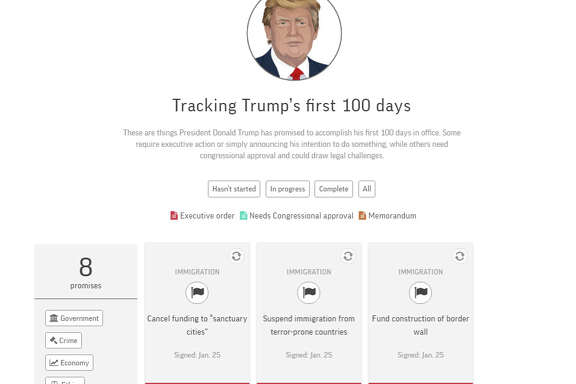 Trump 100 days screenshot