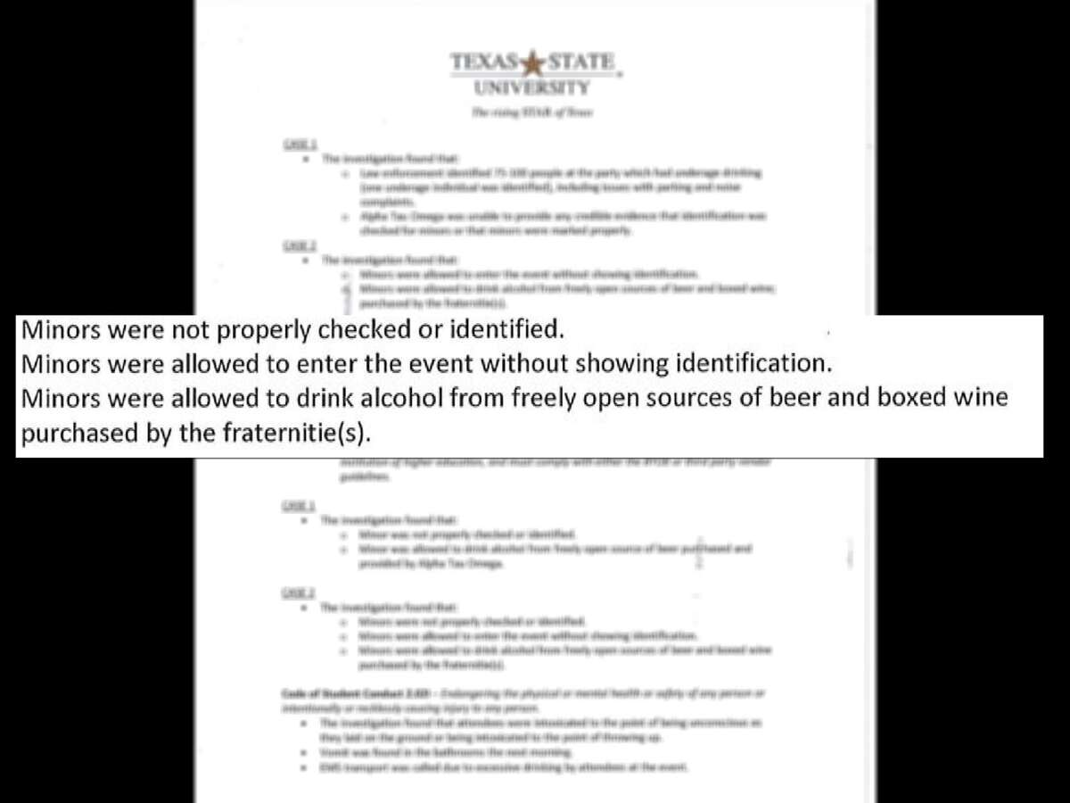 """""""Minors were not properly checked or identified."""" """"Minors were allowed to enter the event without showing identification."""" """"Minors were allowed to drink alcohol from freely open sources of beer and boxed wine purchased by the fraternities."""""""
