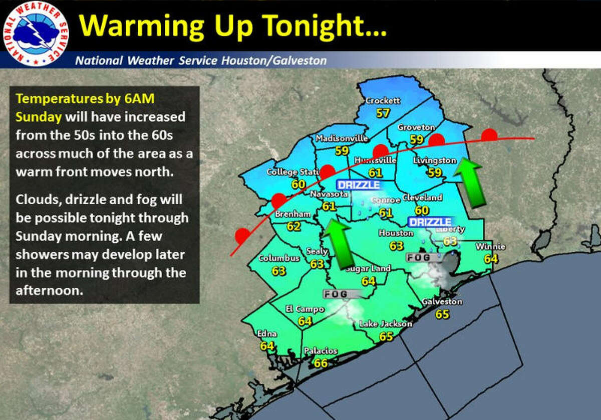 The National Weather Service predicts a warm front will sweep through overnight, bringing higher temps and possible rain.