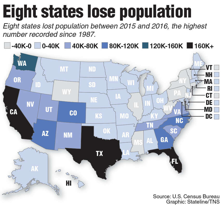 Map of states that lost population. Tribune News Service 2017 Photo: Staff/TNS