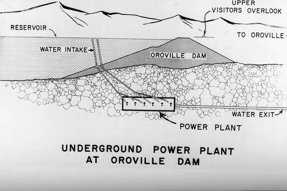Artist's drawing shows how underground power plant will be built beneath the Oroville Dam, on the Feather River.  The plant will only one of it's kind in the nation. It will have a capacity of 600,000 kilowatts, and a dependable output of 2.2 billion kilowatt hours per year.   United Press International photo, 05/23/1963