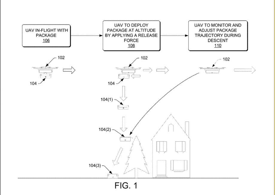 Drawings from Amazon's recently approved patent for a drone delivery system show how drones could avoid landing by dropping packages with parachutes and other gadgetry. Photo: U.S. Patent And Tradmark Office Filing
