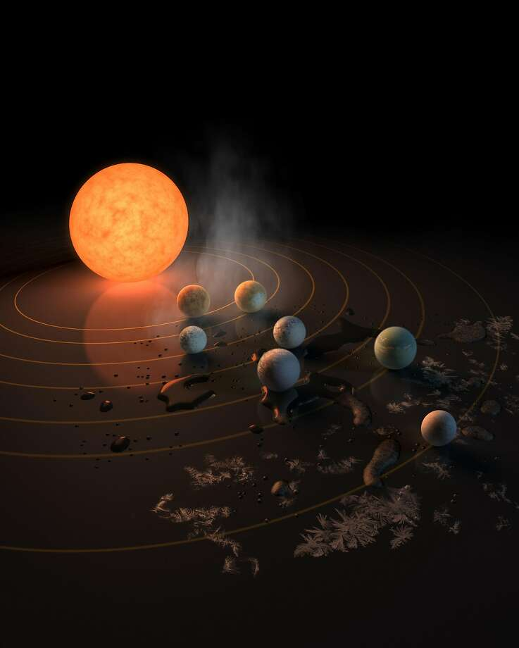 This NASA digital illustration shows the dwarf star named Trappist-1 and its planets, about 40 light-years from Earth. Photo: NASA, NASA Via Getty Images