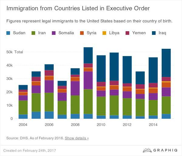 articles trump tracker executive orders issued presi
