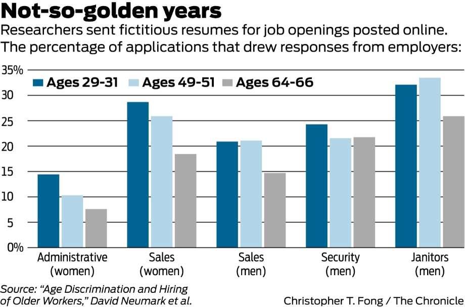 age discrimination in hiring