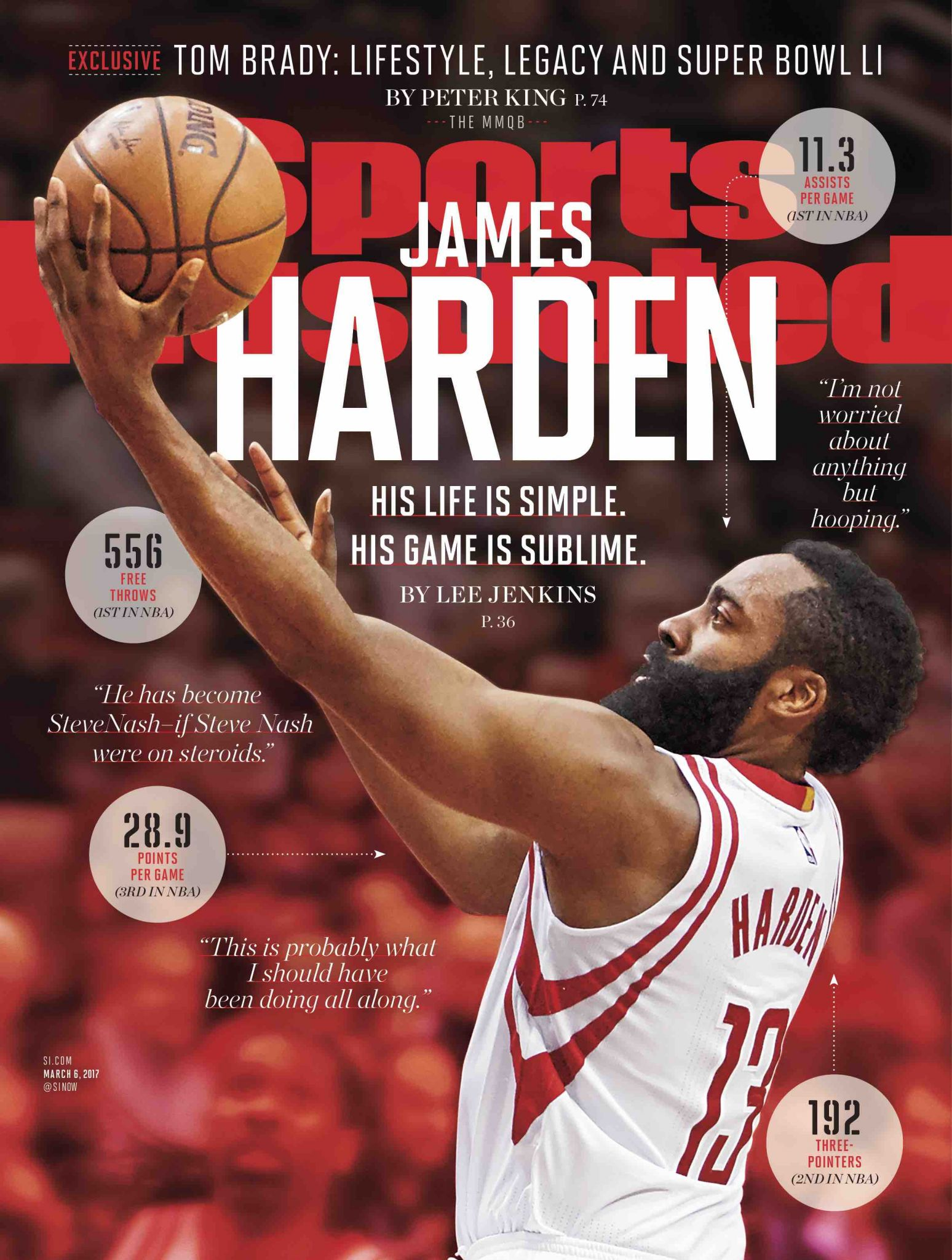 illustrated sports harden james magazine houston mag rockets covers sport si mvb march game appear score chronicle