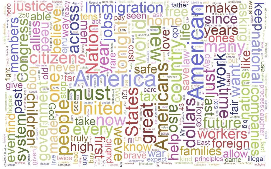 Wordcloud of President Donald Trump's speech to a joint session of Congress on February 28th, 2017 (Wordcloud generator courtesy Jason Davies / https://www.jasondavies.com/wordcloud/ )