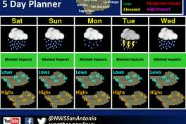 Weather forecast starting March 4, 2017.