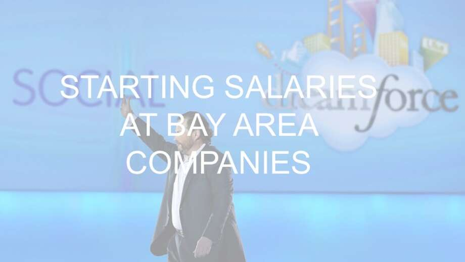 The average starting salaries at San Francisco tech